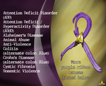Star Trek-Prple Awareness by schematization