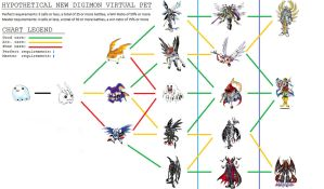 Digimon V-Pet - Aether by Tomozaurus