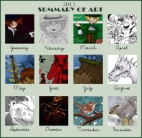 2011 Summary of Art by Alerane