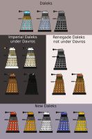 Dalek colour schemes by Jedni