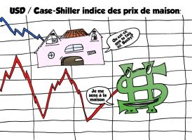Bucky / Case-Shiller Indice des prix Immobilier by optionsclickblogart