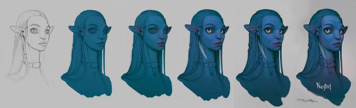 Neytiri progress by Boris-Dyatlov