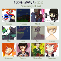 gASPS ART SUMMARY?? ?? ? + dumb stuff in desc by eleventhour