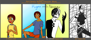 Nazar's Age Meme by Xing-2-Lee