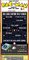 Pac-Man Infograph by 8ights
