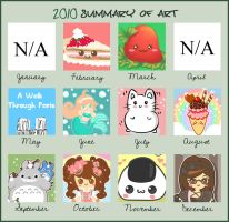 2010 Summary of Art by miemie-chan3