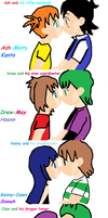 Pokemon couples updated by Sango1994