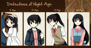 .:DoN:. -Age Meme- by Na-Nami
