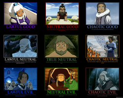 Avatar Alignments - Water Tribe by Dracosolon