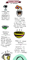 6 Great Coffee Ideas by AndHeDrew