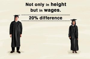 Gender wage gap by ProjectFYI
