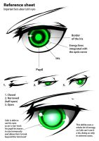 Calirs eye structure by Yokufo