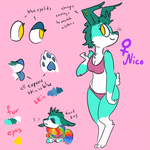 Nico the rabbit Reference Sheet by NicoTheMintyRabbit