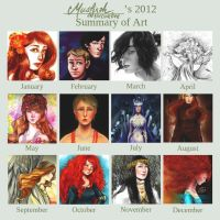 2012 Summary of Art by thecarefree