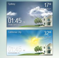 Panorama Clock Weather 2 v2 for xwidget by jimking