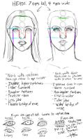 art Faces Guide by Adonis-Batheus