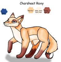 Charsheet Roxy by XxEspeonxX
