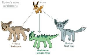 Three new evolutions from Eevee by MCsaurus