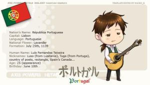 Hetalia Profile: Portugal by Birvan