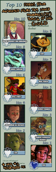 Tay's Top 10 Attractive Animated Guys by In-Tays-Head
