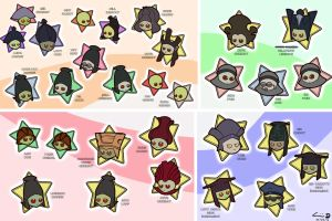 The NEW Chibi Guide to Neimoidians by Kweh-chan