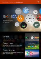 Ronda UI 1.0 for Rainmeter by fediaFedia
