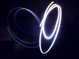 Circular Motion by TheMrStick