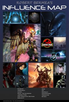 Influence Map by Variis