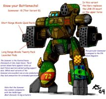 Know your Mechs 1 by Prime-Mover