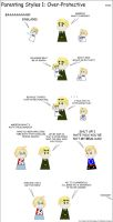 Hetalia- Parenting Styles 1 by Sand3