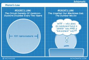 Moron's Law by schizmatic