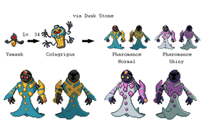 Fakemon Evolution - Pharomance by Dictator-Heartless