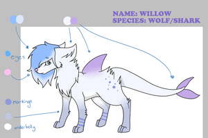 Willow Reference Sheet by ShyShyOctavia