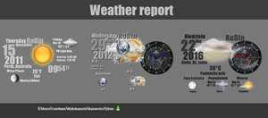Weather Report for Rainmeter by RobDebo