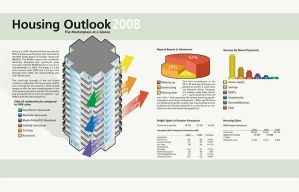Housing Outlook by opteryx