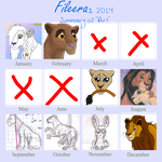 Summary of Art - 2014 by Fileera