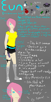 BOL- Eun Ref: updated by Exploding-Zombies