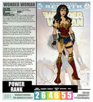 Wonder Woman TAS - Wonder Woman Revamp Profile by Femmes-Fatales