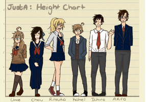 JustA: Height Chart by Siesta-chan