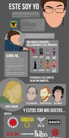 About me infographic by SergioChangetheArt