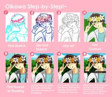 Oikawa Step-by-Step by KittyPleasance