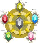 The Lost Elements of Harmony by Equinox-Greyheart