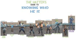 The Hatters Guide to Who He Is by mariokidd319