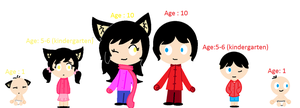 Catherine and brandon age by jiaqian02