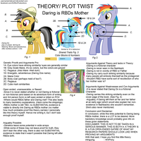 Griffon Presents: Theories and Future Predictions by usernameirrelevant