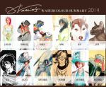 Watercolour Summary 2014 by NamikazeH4