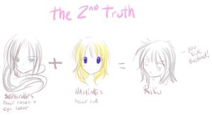 KH:Truth about Riku's Parents by careko