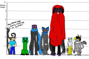 Height Chart by Ask-Creeps-and-Lanky