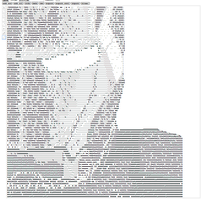 ASCII Iron Man Helmet by jaysmetana