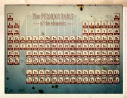 A grungy Periodic Table of Elements by Pronus